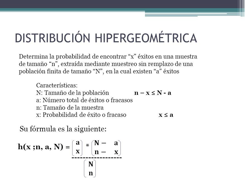 DISTRIBUCIÓN HIPERGEOMÉTRICA Determina la probabilidad de encontrar x éxitos en una muestra de tamaño n, extraída mediante muestreo sin remplazo de un