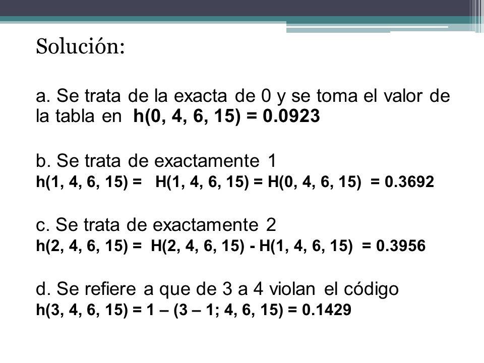 Solución: a. Se trata de la exacta de 0 y se toma el valor de la tabla en h(0, 4, 6, 15) = 0.0923 b. Se trata de exactamente 1 h(1, 4, 6, 15) = H(1, 4