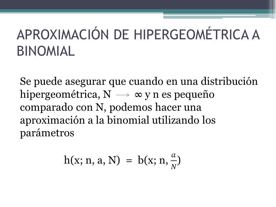 APROXIMACIÓN DE HIPERGEOMÉTRICA A BINOMIAL