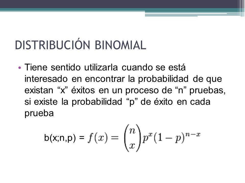 DISTRIBUCIÓN BINOMIAL Tiene sentido utilizarla cuando se está interesado en encontrar la probabilidad de que existan x éxitos en un proceso de n prueb
