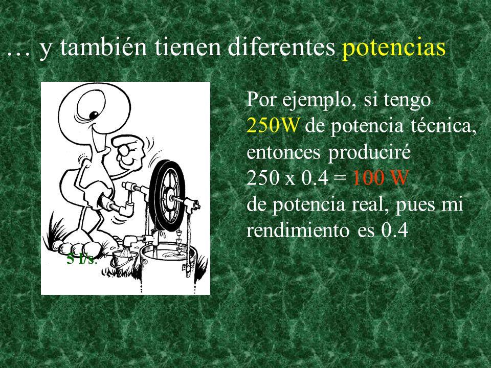 … y también tienen diferentes potencias Por ejemplo, si tengo 250W de potencia técnica, entonces produciré 250 x 0.4 = 100 W de potencia real, pues mi