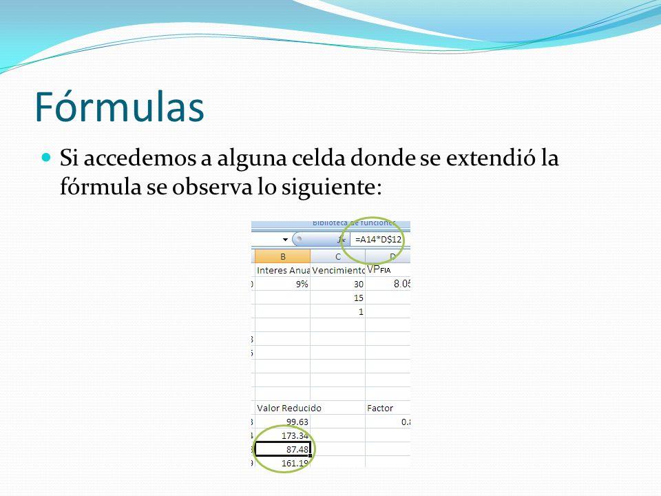Fórmulas Si accedemos a alguna celda donde se extendió la fórmula se observa lo siguiente:
