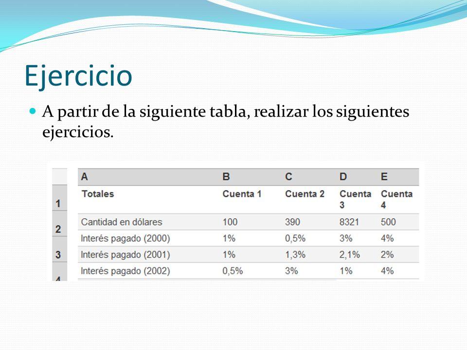 Ejercicio A partir de la siguiente tabla, realizar los siguientes ejercicios.