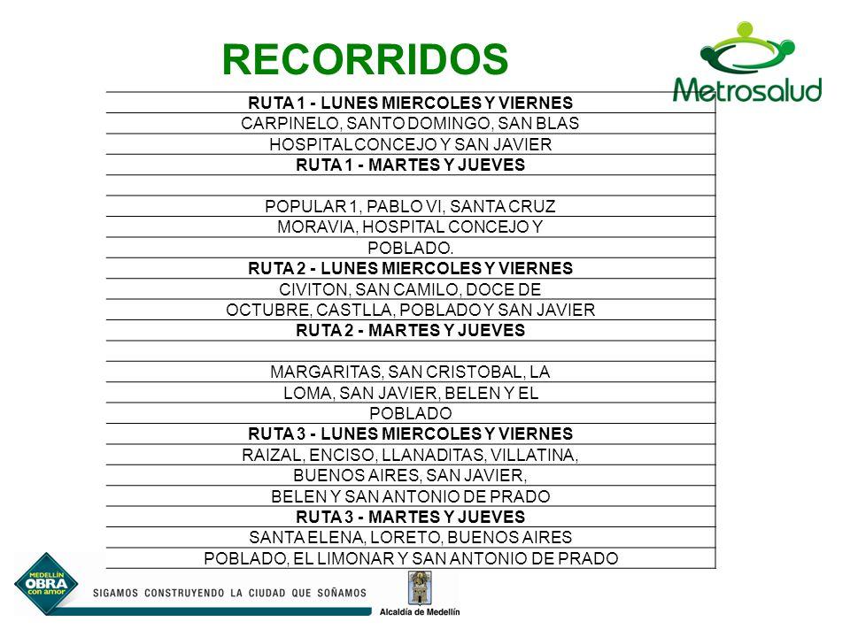 RUTA 1 - LUNES MIERCOLES Y VIERNES CARPINELO, SANTO DOMINGO, SAN BLAS HOSPITAL CONCEJO Y SAN JAVIER RUTA 1 - MARTES Y JUEVES POPULAR 1, PABLO VI, SANTA CRUZ MORAVIA, HOSPITAL CONCEJO Y POBLADO.