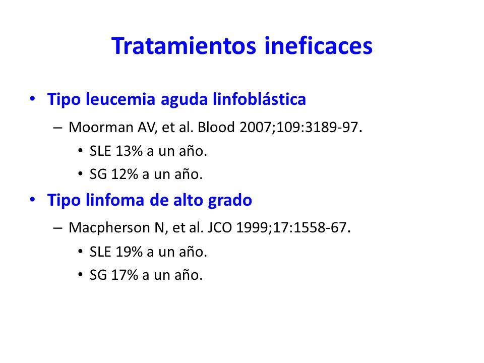 Tratamientos ineficaces Tipo leucemia aguda linfoblástica – Moorman AV, et al. Blood 2007;109:3189-97. SLE 13% a un año. SG 12% a un año. Tipo linfoma