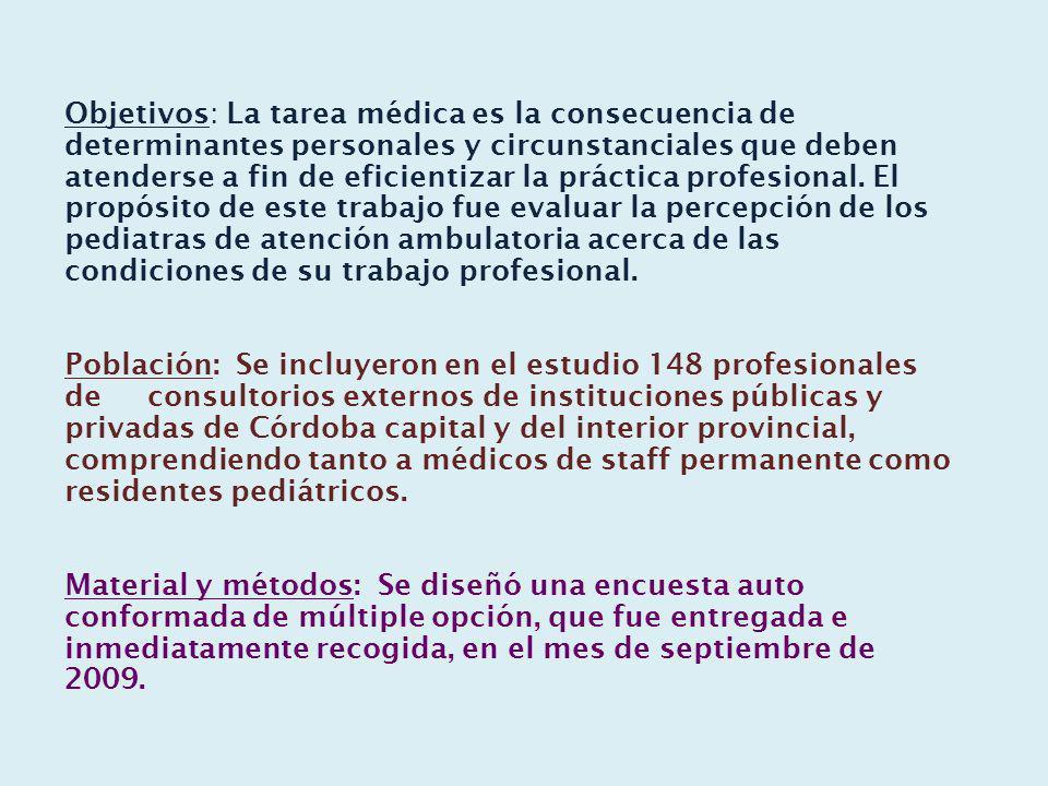Objetivos: La tarea médica es la consecuencia de determinantes personales y circunstanciales que deben atenderse a fin de eficientizar la práctica pro