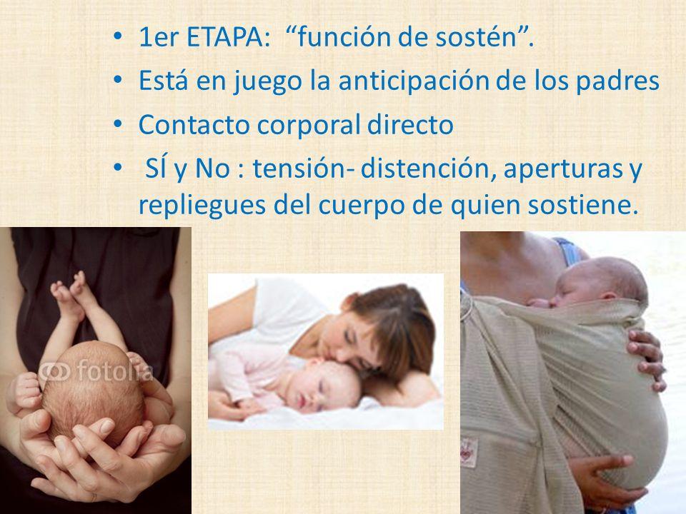 1er ETAPA: función de sostén. Está en juego la anticipación de los padres Contacto corporal directo SÍ y No : tensión- distención, aperturas y replieg