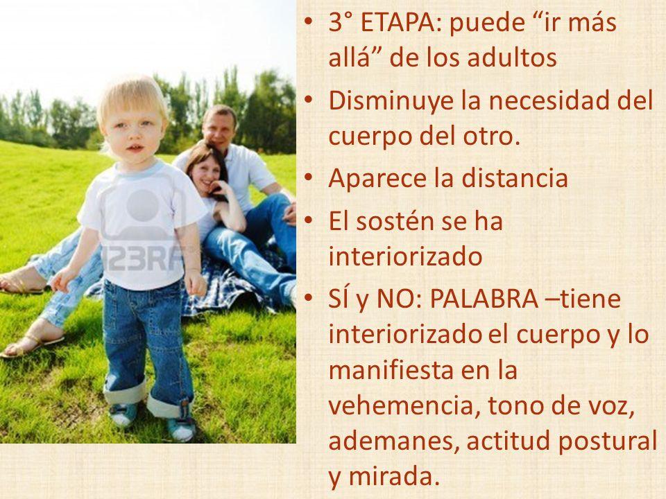 3° ETAPA: puede ir más allá de los adultos Disminuye la necesidad del cuerpo del otro. Aparece la distancia El sostén se ha interiorizado SÍ y NO: PAL