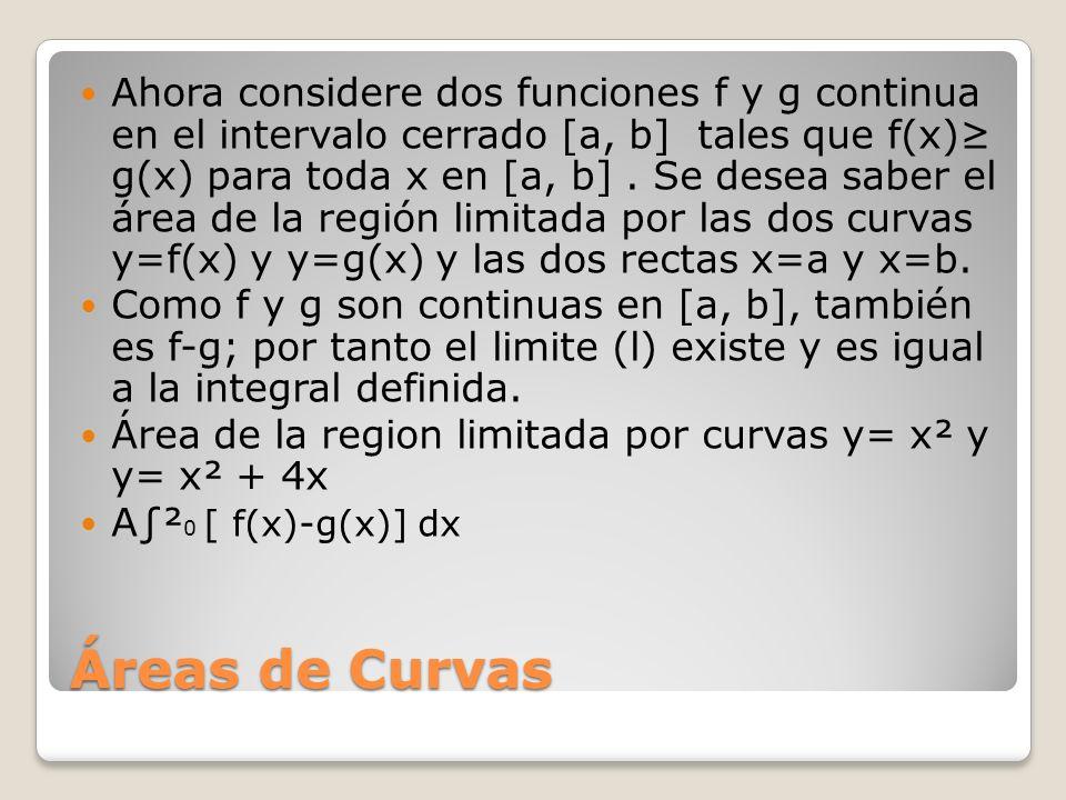 Áreas de Curvas Ahora considere dos funciones f y g continua en el intervalo cerrado [a, b] tales que f(x) g(x) para toda x en [a, b]. Se desea saber