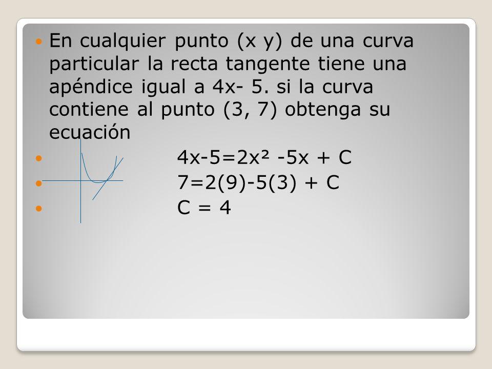 En cualquier punto (x y) de una curva particular la recta tangente tiene una apéndice igual a 4x- 5. si la curva contiene al punto (3, 7) obtenga su e