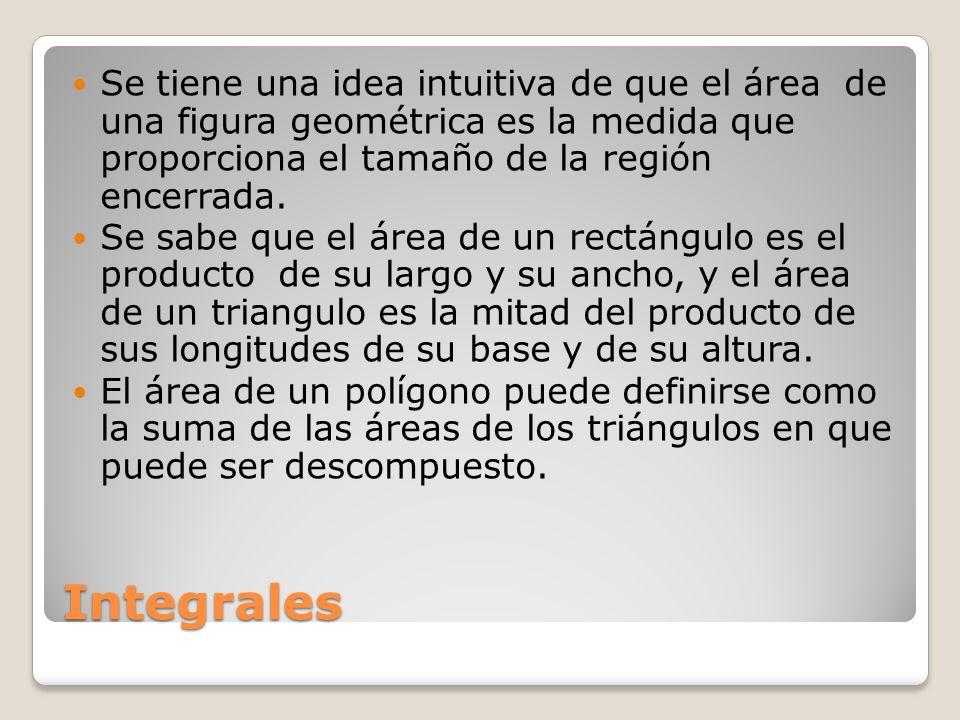 Integrales Se tiene una idea intuitiva de que el área de una figura geométrica es la medida que proporciona el tamaño de la región encerrada. Se sabe