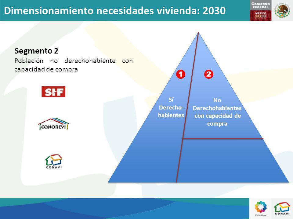 Segmento 2 Población no derechohabiente con capacidad de compra Sí Derecho- habientes No Derechohabientes con capacidad de compra 12 Dimensionamiento necesidades vivienda: 2030