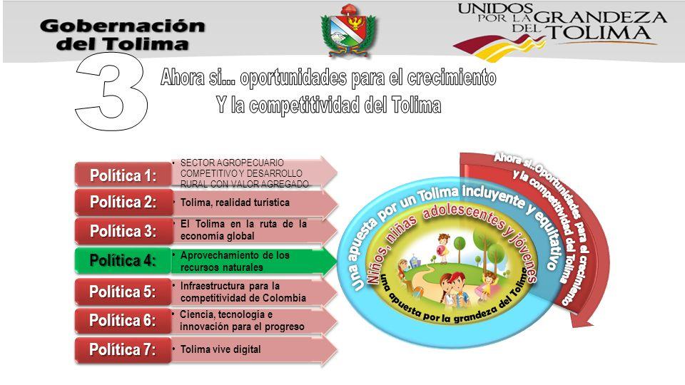 Infraestructura para la competitividad de Colombia Política 5: Política 5: Política 5: Política 5: Aprovechamiento de los recursos naturales Política 4: Política 4: Política 4: Política 4: El Tolima en la ruta de la economía global Política 3: Política 3: Política 3: Política 3: SECTOR AGROPECUARIO COMPETITIVO Y DESARROLLO RURAL CON VALOR AGREGADO Política 1: Política 1: Política 1: Política 1: Tolima, realidad turística Política 2: Política 2: Política 2: Política 2: Ciencia, tecnología e innovación para el progreso Tolima vive digital Política 6: Política 6: Política 6: Política 6: Política 7: Política 7: Política 7: Política 7: