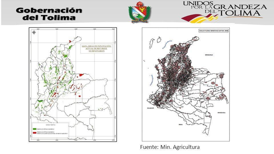 Fuente: Min. Agricultura