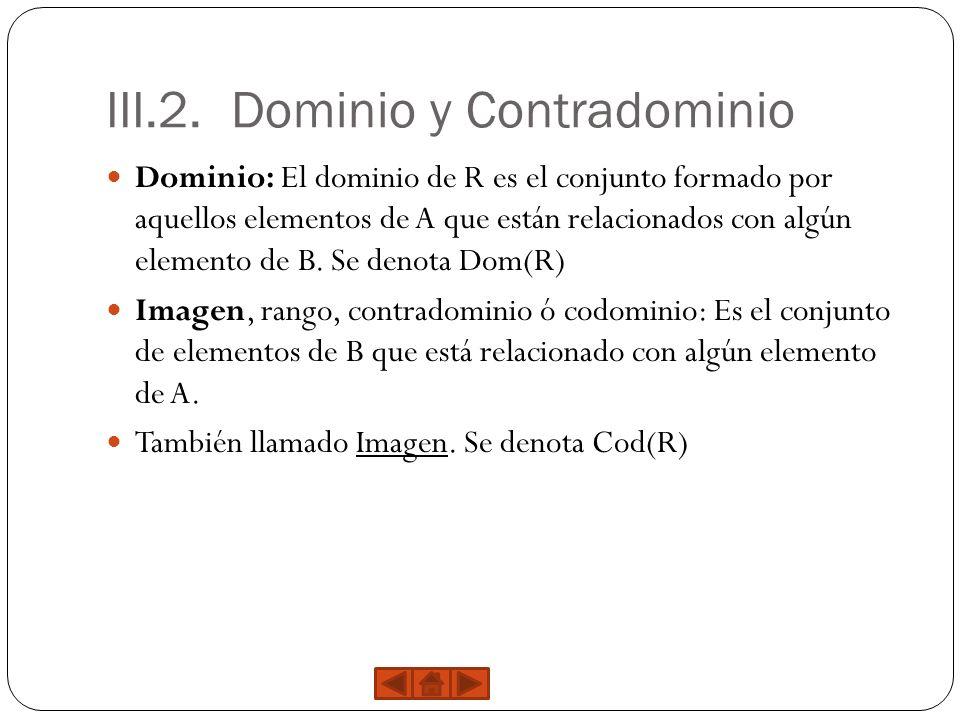 III.2. Dominio y Contradominio Dominio: El dominio de R es el conjunto formado por aquellos elementos de A que están relacionados con algún elemento d