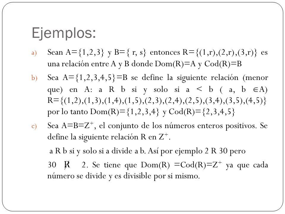 Ejemplos: a) Sean A={1,2,3} y B={ r, s} entonces R={(1,r),(2,r),(3,r)} es una relación entre A y B donde Dom(R)=A y Cod(R)=B b) Sea A={1,2,3,4,5}=B se