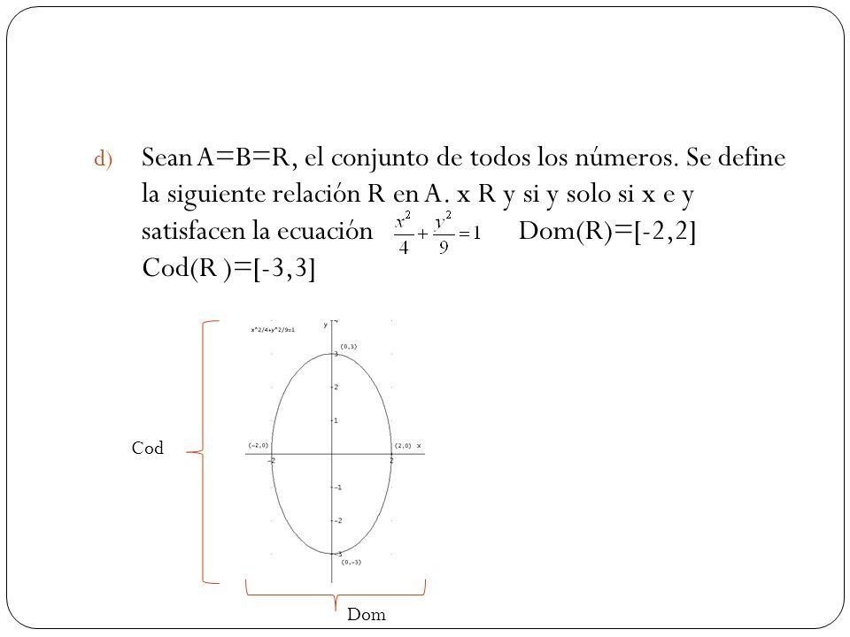 d) Sean A=B=R, el conjunto de todos los números. Se define la siguiente relación R en A. x R y si y solo si x e y satisfacen la ecuación Dom(R)=[-2,2]