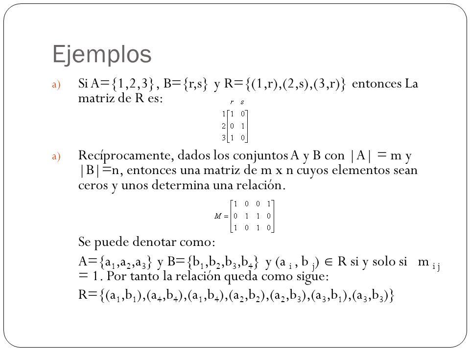 Ejemplos a) Si A={1,2,3}, B={r,s} y R={(1,r),(2,s),(3,r)} entonces La matriz de R es: a) Recíprocamente, dados los conjuntos A y B con |A| = m y |B|=n