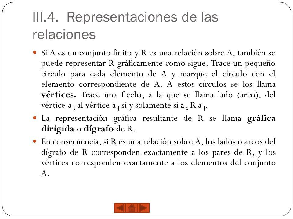 III.4. Representaciones de las relaciones Si A es un conjunto finito y R es una relación sobre A, también se puede representar R gráficamente como sig