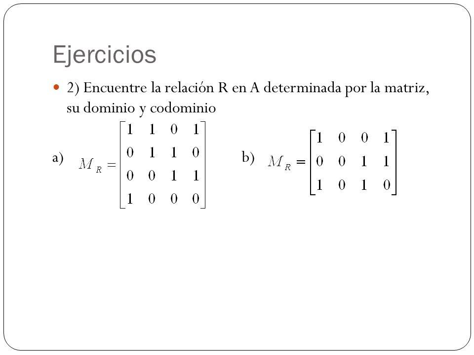Ejercicios 2) Encuentre la relación R en A determinada por la matriz, su dominio y codominio a)b)