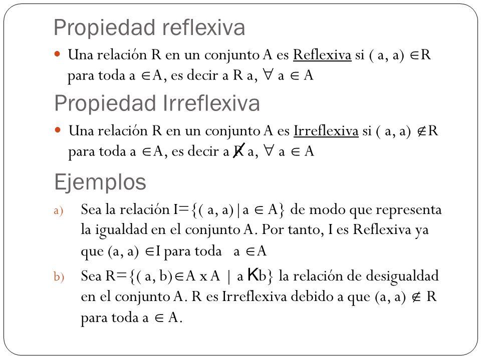 Propiedad reflexiva Una relación R en un conjunto A es Reflexiva si ( a, a) R para toda a A, es decir a R a, a A Propiedad Irreflexiva Una relación R