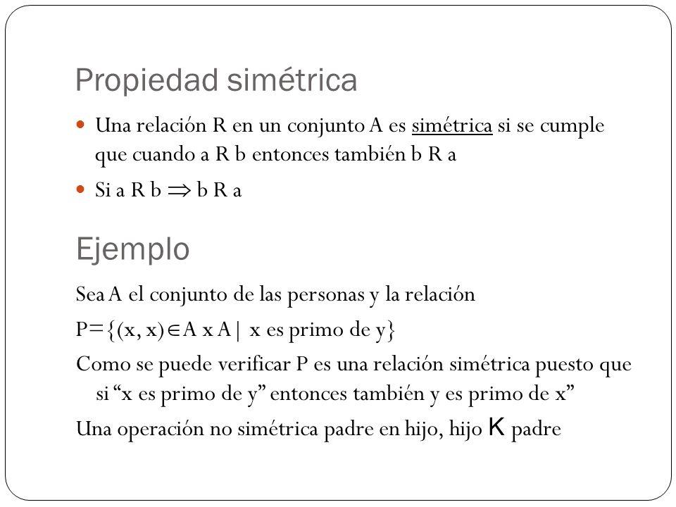 Propiedad simétrica Una relación R en un conjunto A es simétrica si se cumple que cuando a R b entonces también b R a Si a R b b R a Ejemplo Sea A el
