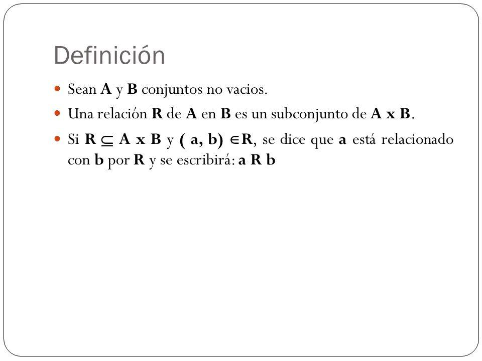 Definición Sean A y B conjuntos no vacios. Una relación R de A en B es un subconjunto de A x B. Si R A x B y ( a, b) R, se dice que a está relacionado
