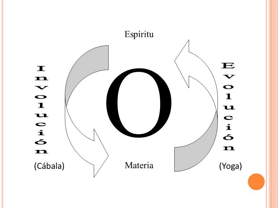 (Cábala)(Yoga) Espíritu O Materia