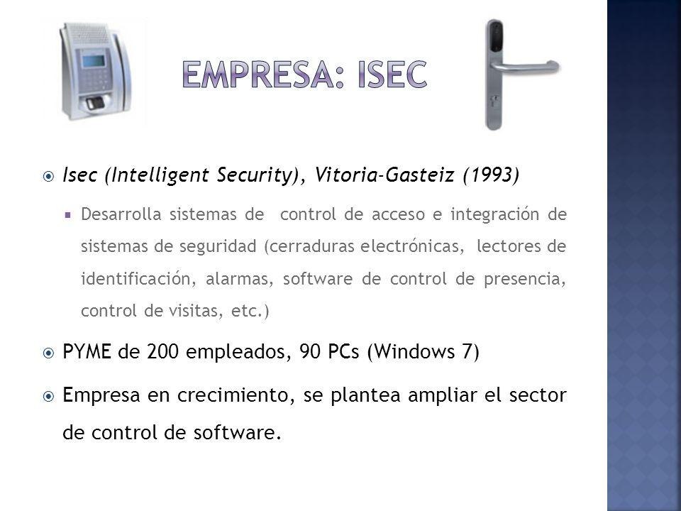 Isec (Intelligent Security), Vitoria-Gasteiz (1993) Desarrolla sistemas de control de acceso e integración de sistemas de seguridad (cerraduras electr