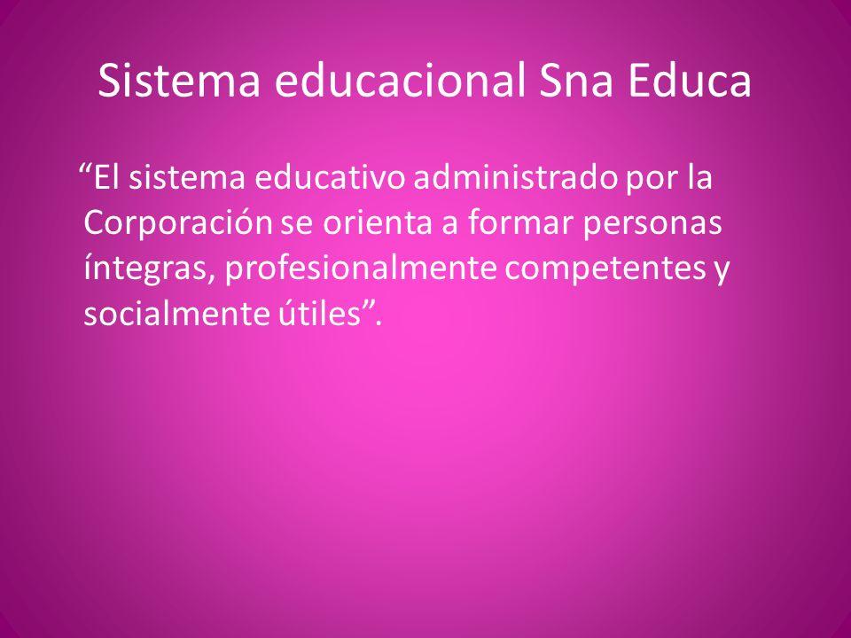 Sistema educacional Sna Educa El sistema educativo administrado por la Corporación se orienta a formar personas íntegras, profesionalmente competentes