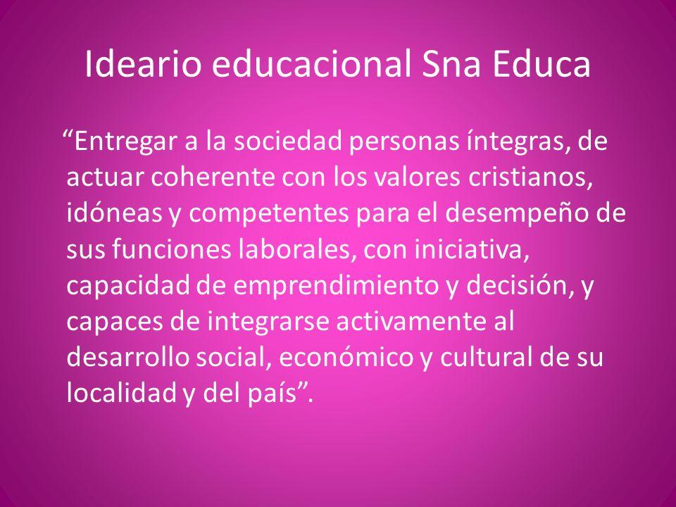Ideario educacional Sna Educa Entregar a la sociedad personas íntegras, de actuar coherente con los valores cristianos, idóneas y competentes para el