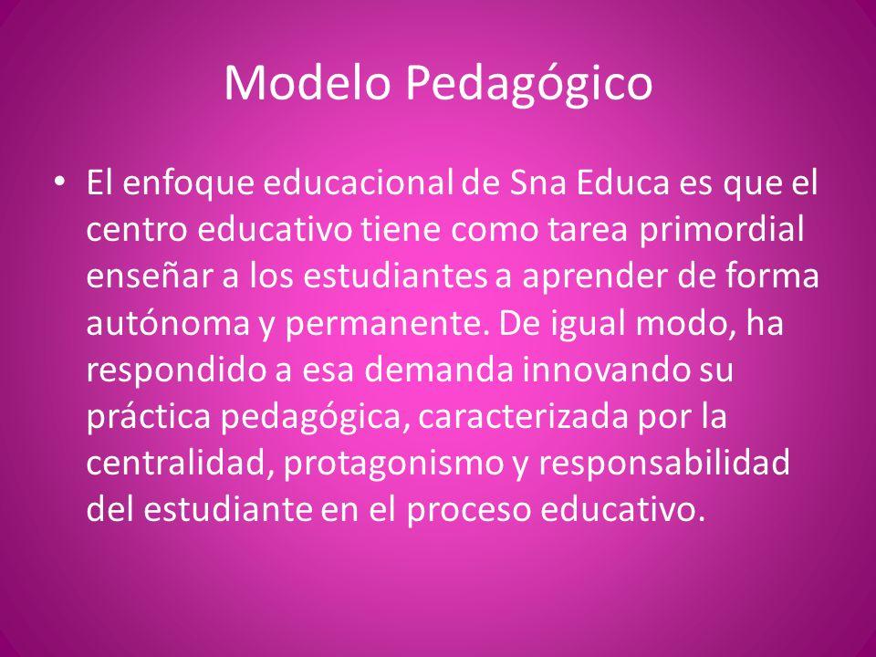 Modelo Pedagógico El enfoque educacional de Sna Educa es que el centro educativo tiene como tarea primordial enseñar a los estudiantes a aprender de f
