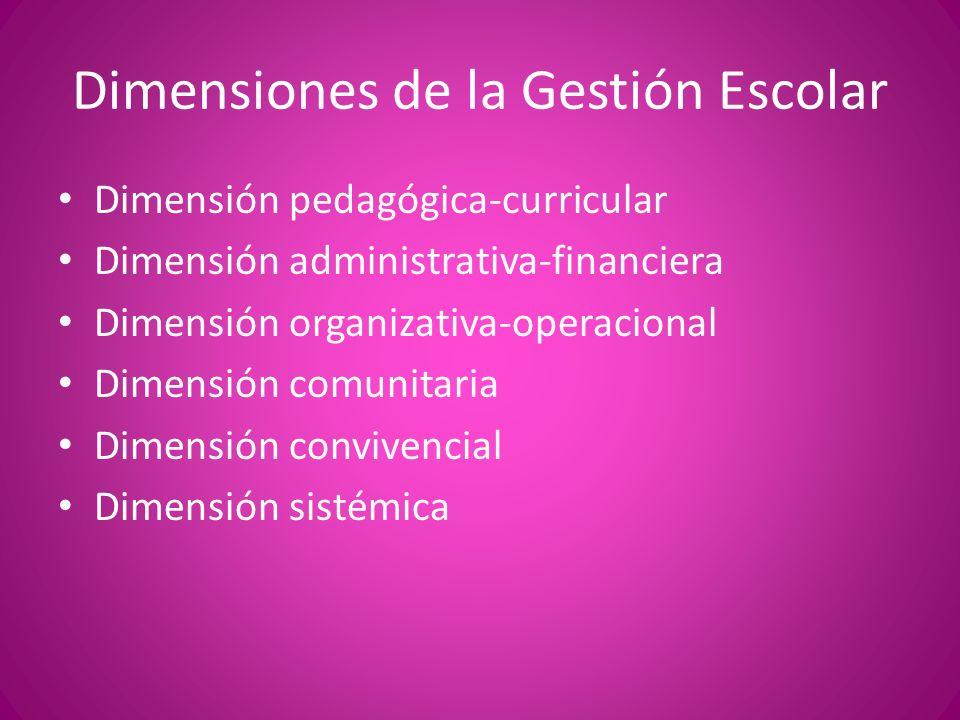 Dimensiones de la Gestión Escolar Dimensión pedagógica-curricular Dimensión administrativa-financiera Dimensión organizativa-operacional Dimensión com