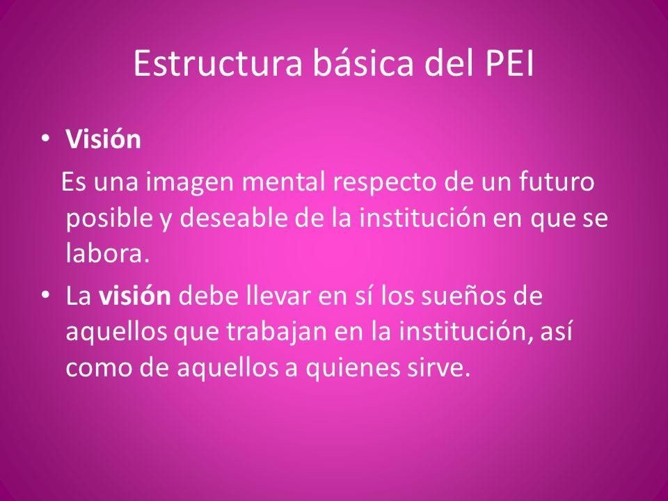 Estructura básica del PEI Visión Es una imagen mental respecto de un futuro posible y deseable de la institución en que se labora. La visión debe llev