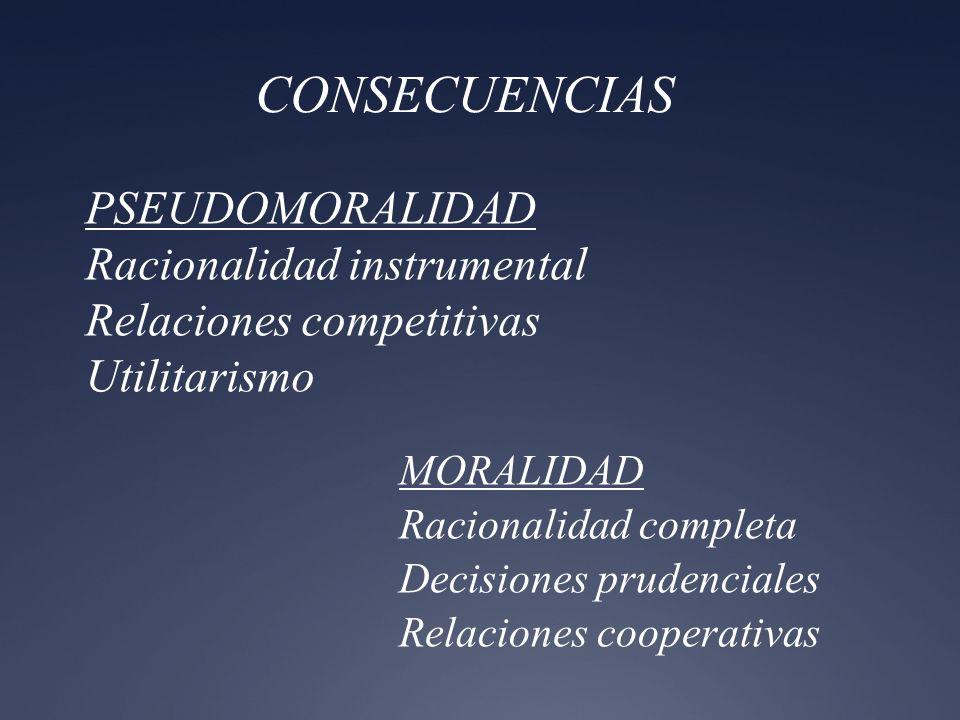 PSEUDOMORALIDAD Racionalidad instrumental Relaciones competitivas Utilitarismo MORALIDAD Racionalidad completa Decisiones prudenciales Relaciones coop