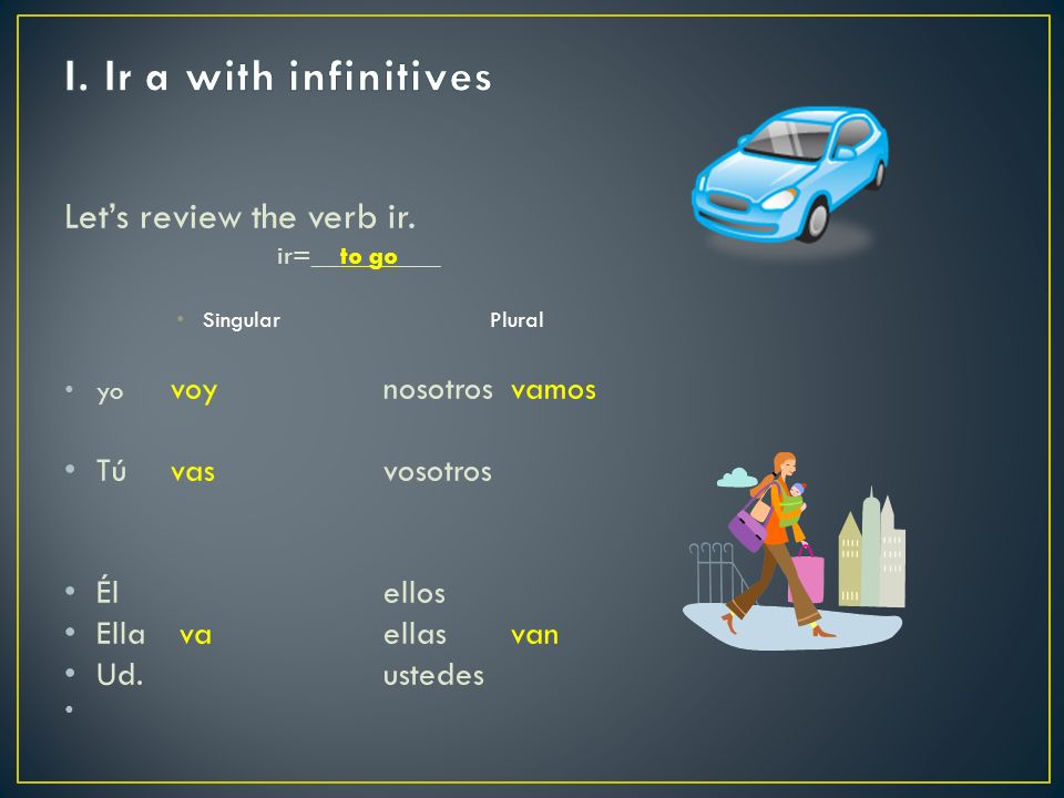 1.To talk about what someone is or isnt going to do, use the present tense of ___ir__ with __a__ followed by an __infinitive____.