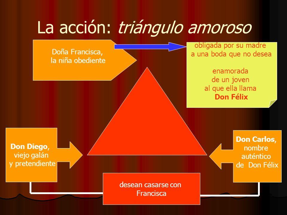 Vicente Morales Ayllón La acción: triángulo amoroso desean casarse con Francisca obligada por su madre a una boda que no desea enamorada de un joven a