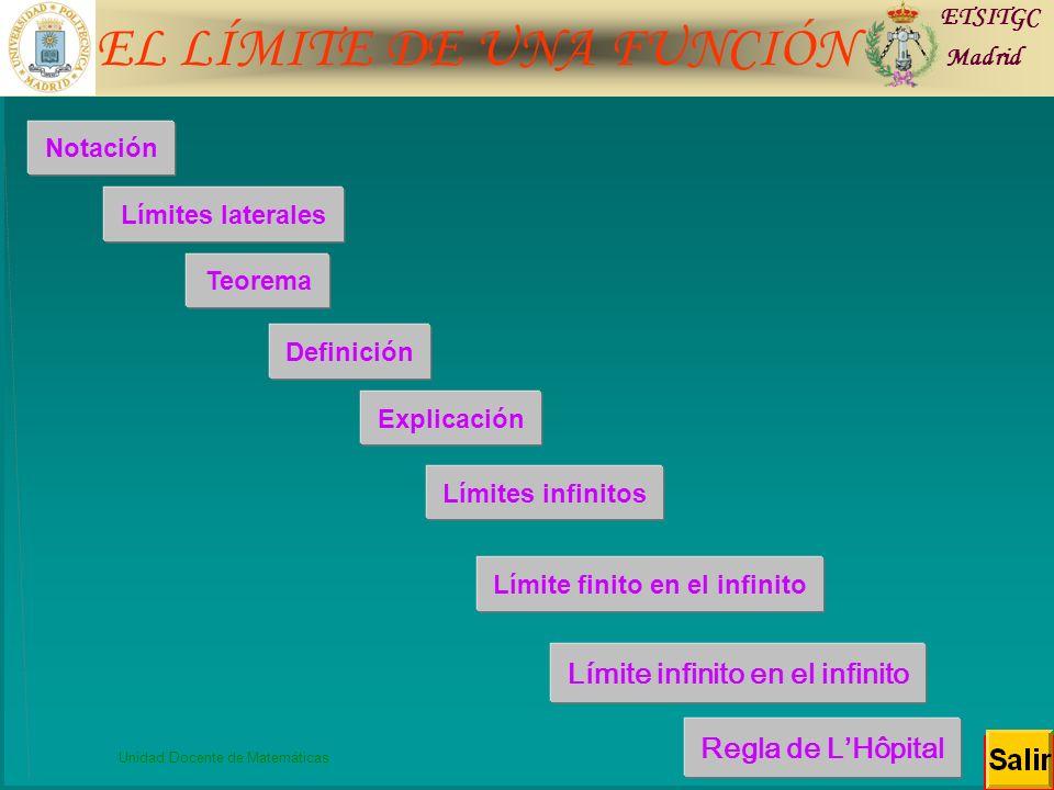 EL LÍMITE DE UNA FUNCIÓN ETSITGC Madrid Unidad Docente de Matemáticas Inicio Notación Límites laterales Definición Explicación Regla de LHôpital Teorema Límites infinitos Límite finito en el infinito Límite infinito en el infinito