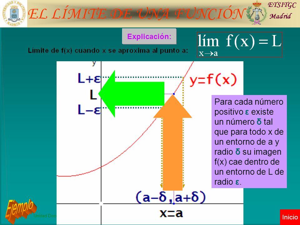 EL LÍMITE DE UNA FUNCIÓN ETSITGC Madrid Unidad Docente de Matemáticas Inicio Explicación: Para cada número positivo ε existe un número δ tal que para todo x de un entorno de a y radio δ su imagen f(x) cae dentro de un entorno de L de radio ε.