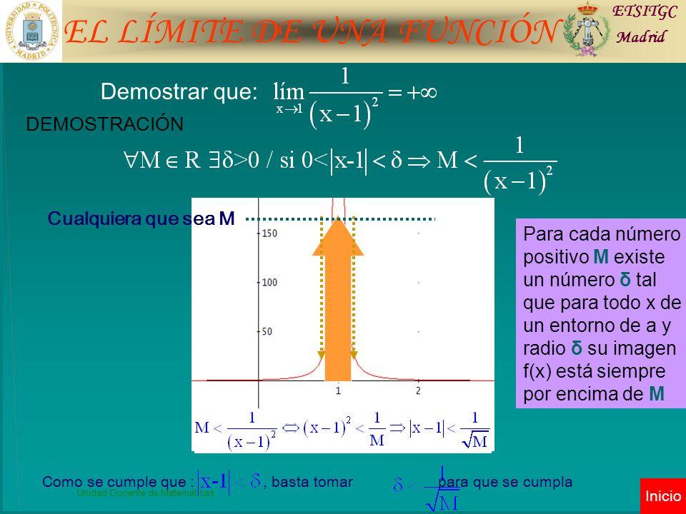 EL LÍMITE DE UNA FUNCIÓN ETSITGC Madrid Unidad Docente de Matemáticas Inicio Para cada número positivo M existe un número δ tal que para todo x de un entorno de a y radio δ su imagen f(x) está siempre por encima de M Demostrar que: DEMOSTRACIÓN Como se cumple que :, basta tomar para que se cumpla Cualquiera que sea M
