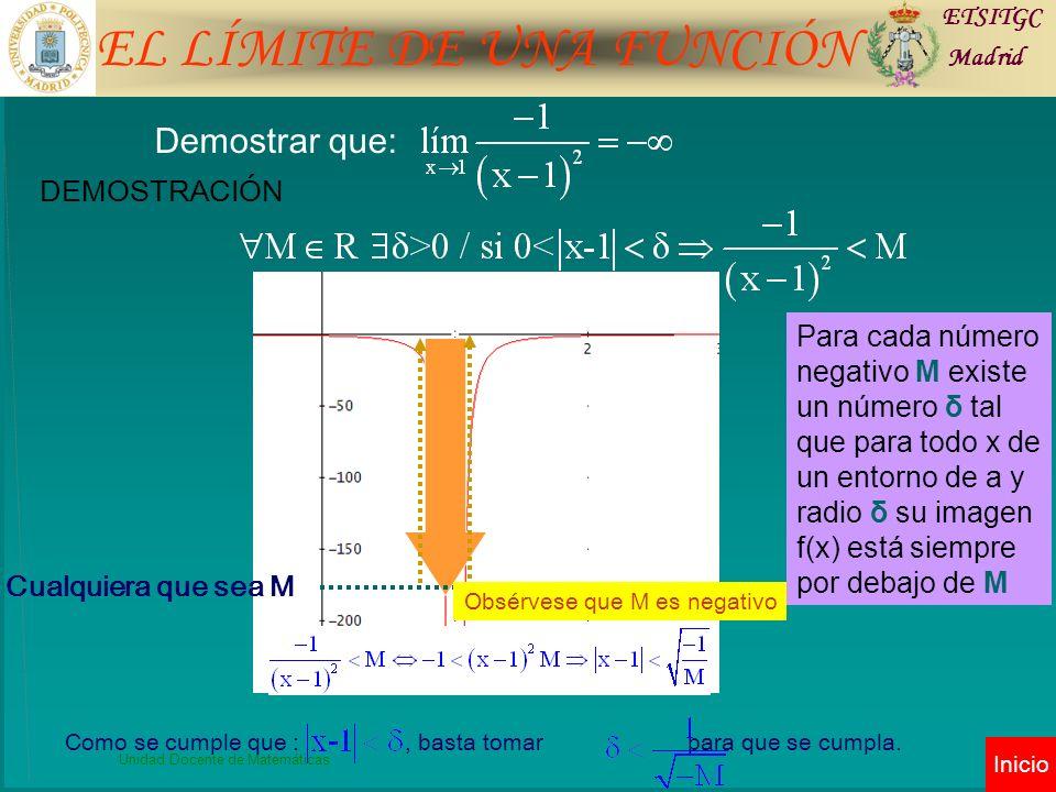 EL LÍMITE DE UNA FUNCIÓN ETSITGC Madrid Unidad Docente de Matemáticas Inicio Para cada número negativo M existe un número δ tal que para todo x de un entorno de a y radio δ su imagen f(x) está siempre por debajo de M Demostrar que: DEMOSTRACIÓN Como se cumple que :, basta tomar para que se cumpla.