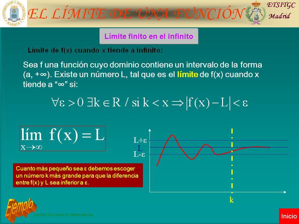 EL LÍMITE DE UNA FUNCIÓN ETSITGC Madrid Unidad Docente de Matemáticas Inicio Límite finito en el infinito Sea f una función cuyo dominio contiene un intervalo de la forma (a, + ).