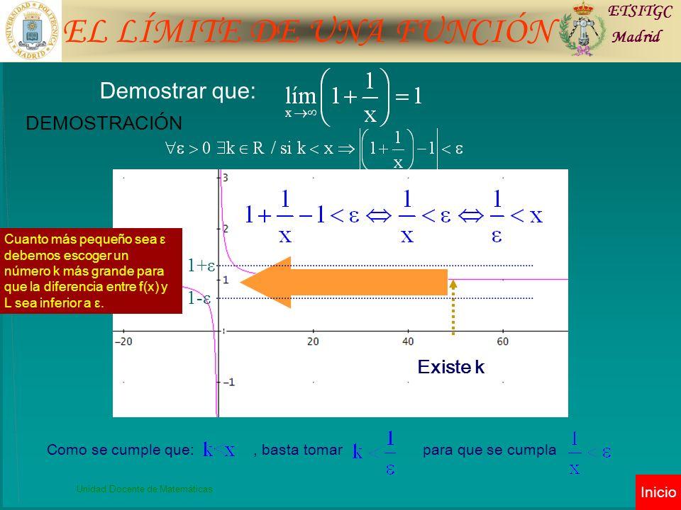 EL LÍMITE DE UNA FUNCIÓN ETSITGC Madrid Unidad Docente de Matemáticas Inicio Demostrar que: DEMOSTRACIÓN Como se cumple que:, basta tomar para que se cumpla Existe k Cuanto más pequeño sea ε debemos escoger un número k más grande para que la diferencia entre f(x) y L sea inferior a ε.