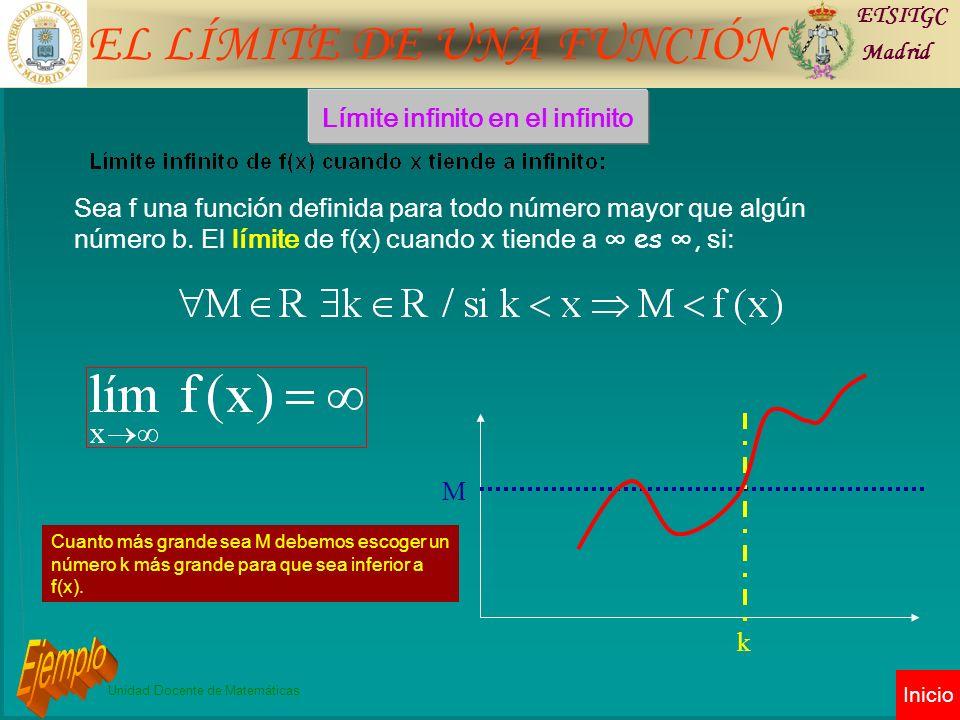 EL LÍMITE DE UNA FUNCIÓN ETSITGC Madrid Unidad Docente de Matemáticas Inicio Límite infinito en el infinito Sea f una función definida para todo número mayor que algún número b.