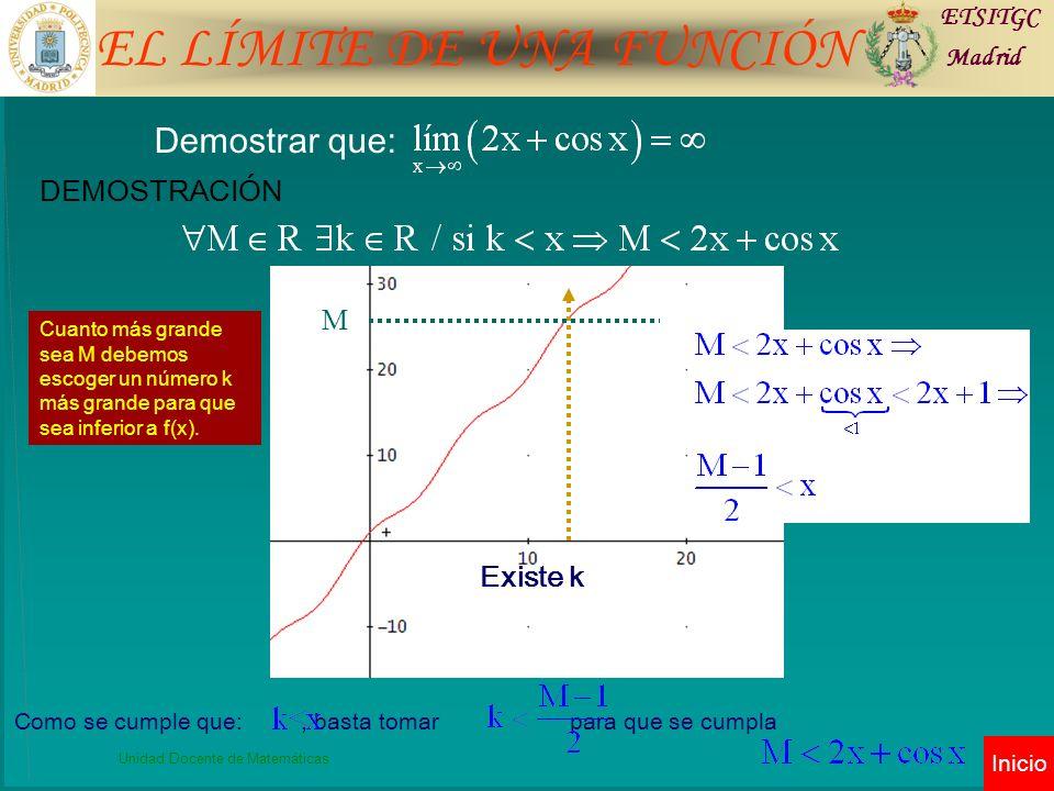 EL LÍMITE DE UNA FUNCIÓN ETSITGC Madrid Unidad Docente de Matemáticas Inicio Demostrar que: DEMOSTRACIÓN Como se cumple que:, basta tomar para que se cumpla M Existe k Cuanto más grande sea M debemos escoger un número k más grande para que sea inferior a f(x).