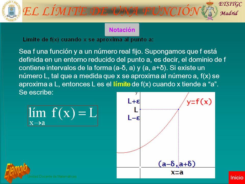 EL LÍMITE DE UNA FUNCIÓN ETSITGC Madrid Unidad Docente de Matemáticas Inicio Notación Sea f una función y a un número real fijo.