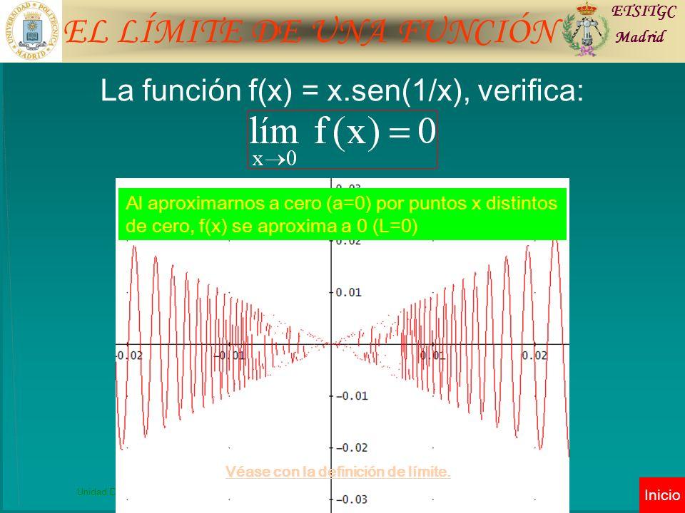 EL LÍMITE DE UNA FUNCIÓN ETSITGC Madrid Unidad Docente de Matemáticas Inicio La función f(x) = x.sen(1/x), verifica: Al aproximarnos a cero (a=0) por puntos x distintos de cero, f(x) se aproxima a 0 (L=0) Véase con la definición de límite.