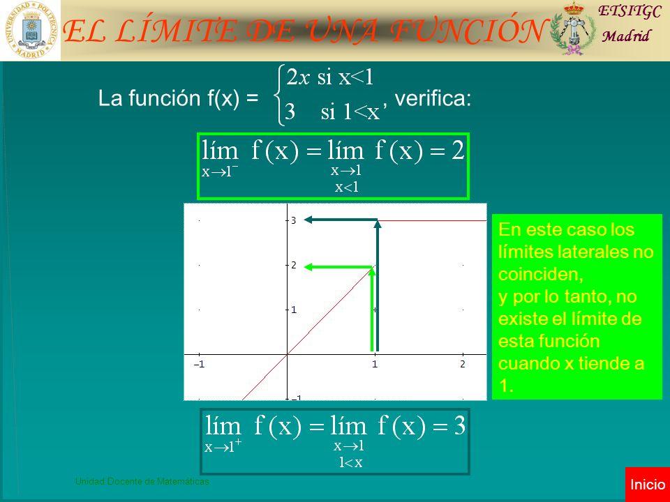 EL LÍMITE DE UNA FUNCIÓN ETSITGC Madrid Unidad Docente de Matemáticas Inicio La función f(x) =, verifica: En este caso los límites laterales no coinciden, y por lo tanto, no existe el límite de esta función cuando x tiende a 1.