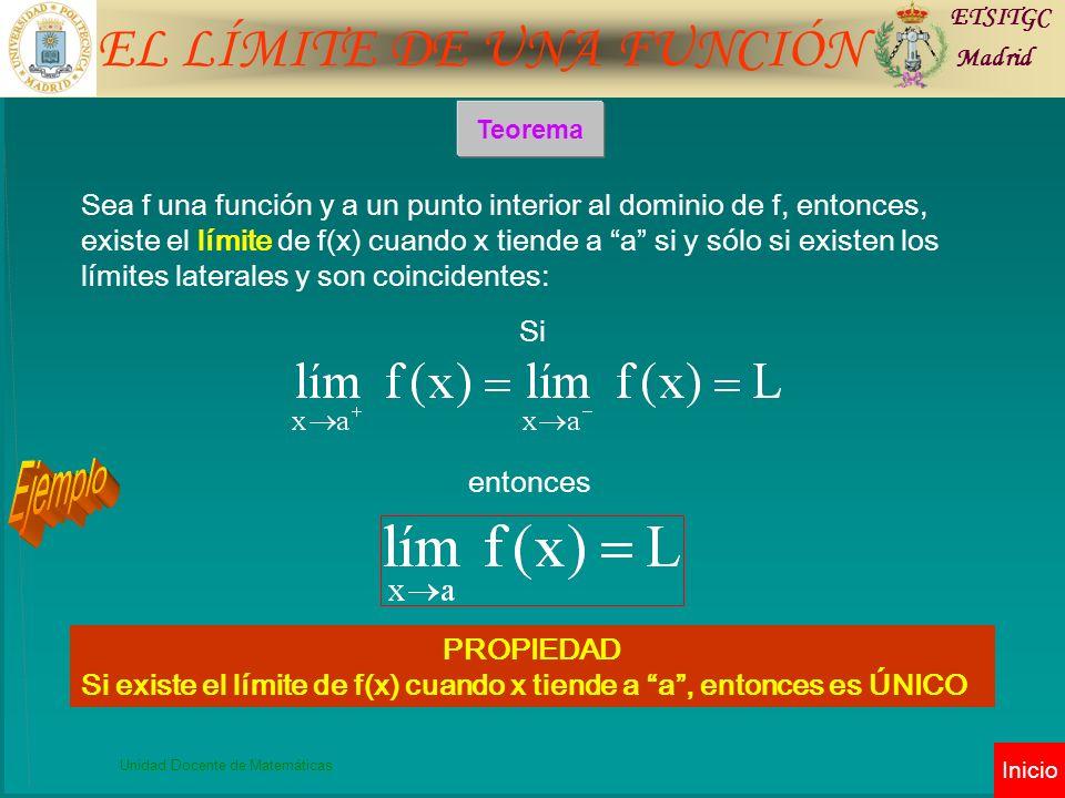 EL LÍMITE DE UNA FUNCIÓN ETSITGC Madrid Unidad Docente de Matemáticas Inicio Teorema Sea f una función y a un punto interior al dominio de f, entonces, existe el límite de f(x) cuando x tiende a a si y sólo si existen los límites laterales y son coincidentes: Si entonces PROPIEDAD Si existe el límite de f(x) cuando x tiende a a, entonces es ÚNICO