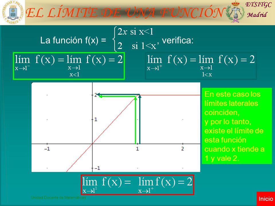 EL LÍMITE DE UNA FUNCIÓN ETSITGC Madrid Unidad Docente de Matemáticas Inicio La función f(x) =, verifica: En este caso los límites laterales coinciden, y por lo tanto, existe el límite de esta función cuando x tiende a 1 y vale 2.
